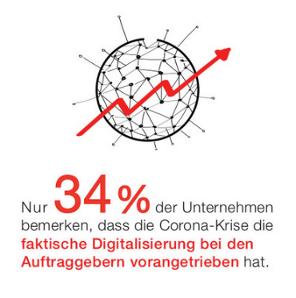 digitalisierung-corona-gespalten-digital-chiefs