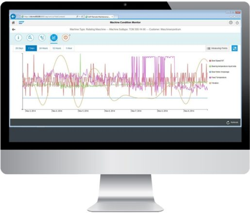 Predictive_Maintenance_Computer_digital_chiefs
